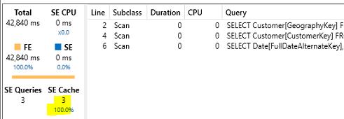 original query - warm cache
