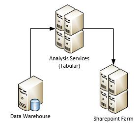 ArchitectureDiagram