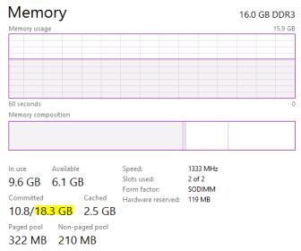 memory - virtual